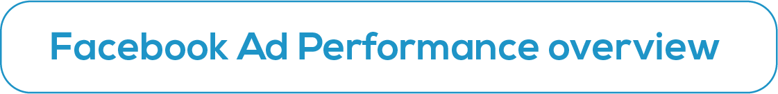 Facebook Ad Performance Banner