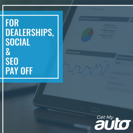 For-Dealerships--Social-and-SEO-Pay-Off-GetMyAuto