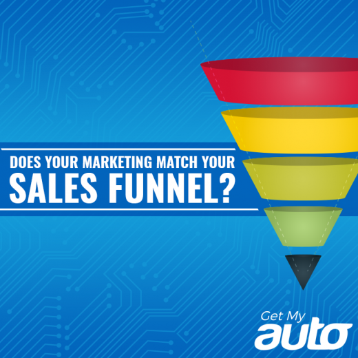 Does-Your-Marketing-Match-Your-Sales-Funnel-GetMyAuto