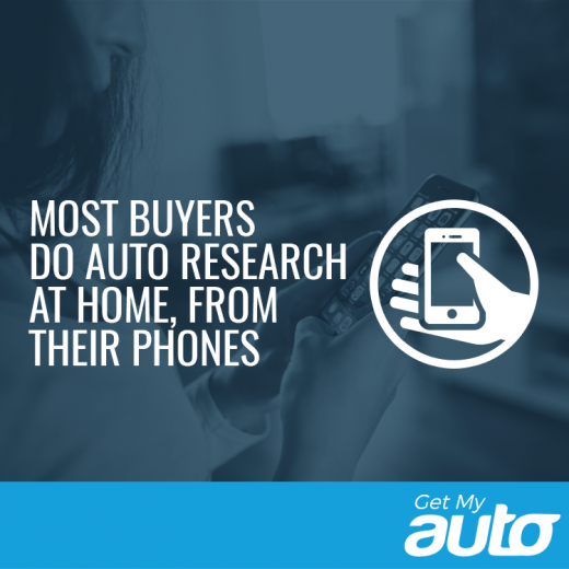 Most-Buyers-Do-Auto-Research-at-Home,-from-Their-Phones-GetMyAuto