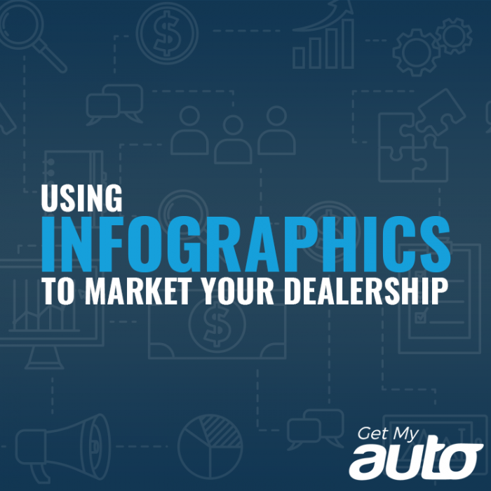 Using Infographics to Market Your Dealership GetMyAuto